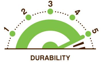 Durability Meter_5_Zogo.jpg