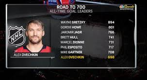 Image result for ovi road to 700""